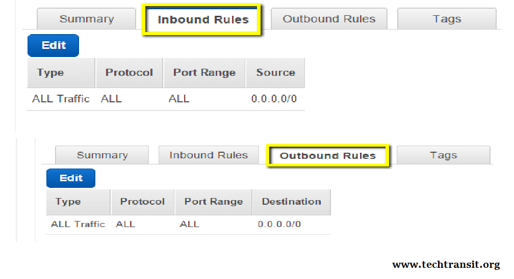 Security_group_Inbound_outbound