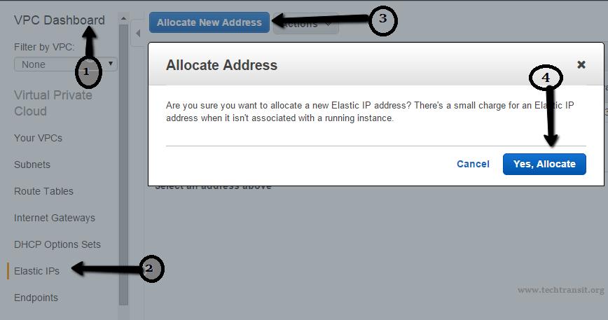 elasticip_techtransit