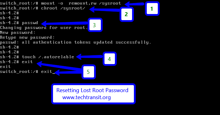 RHEL 7 root password forgate root password
